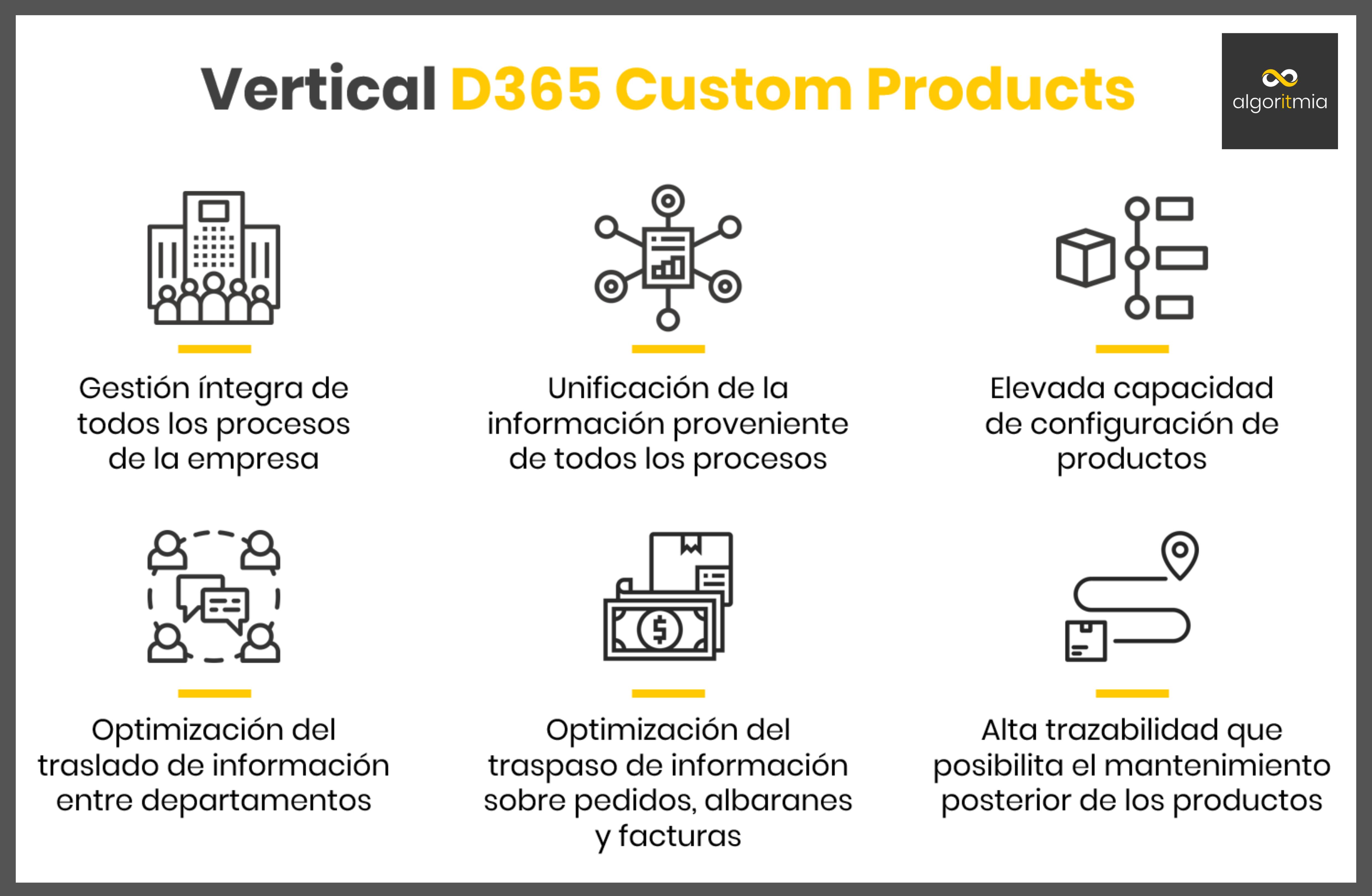 Ventajas del Vertical Custom Products de Algoritmia
