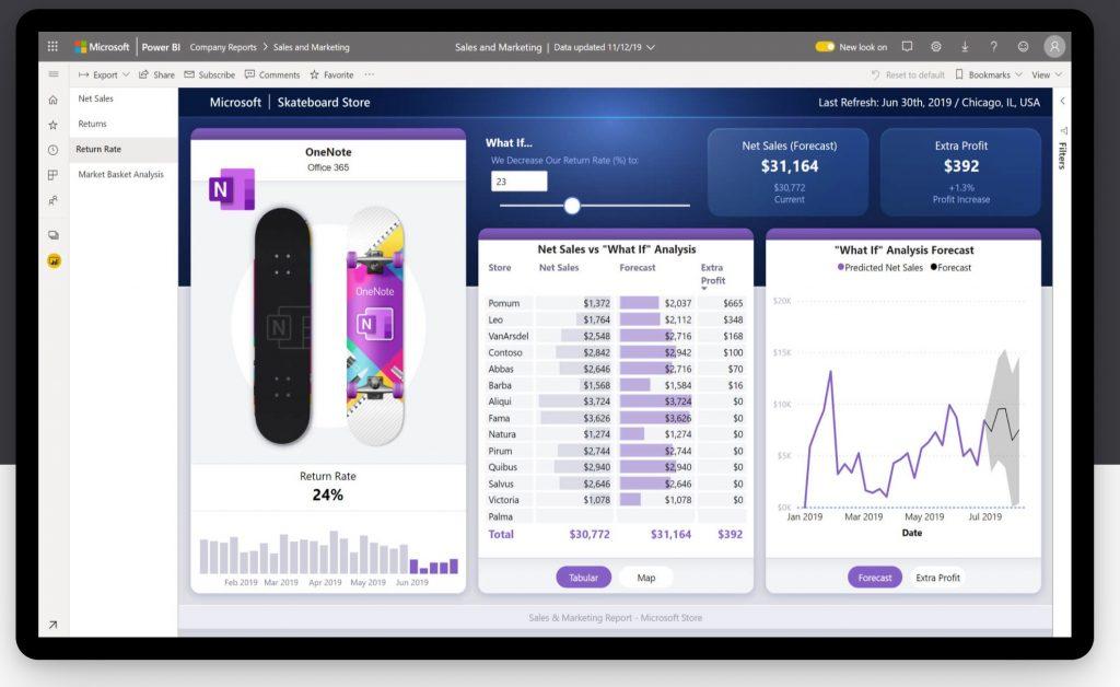 "Power BI ""integrado"" en Dynamics 365, SharePoint y Teams"